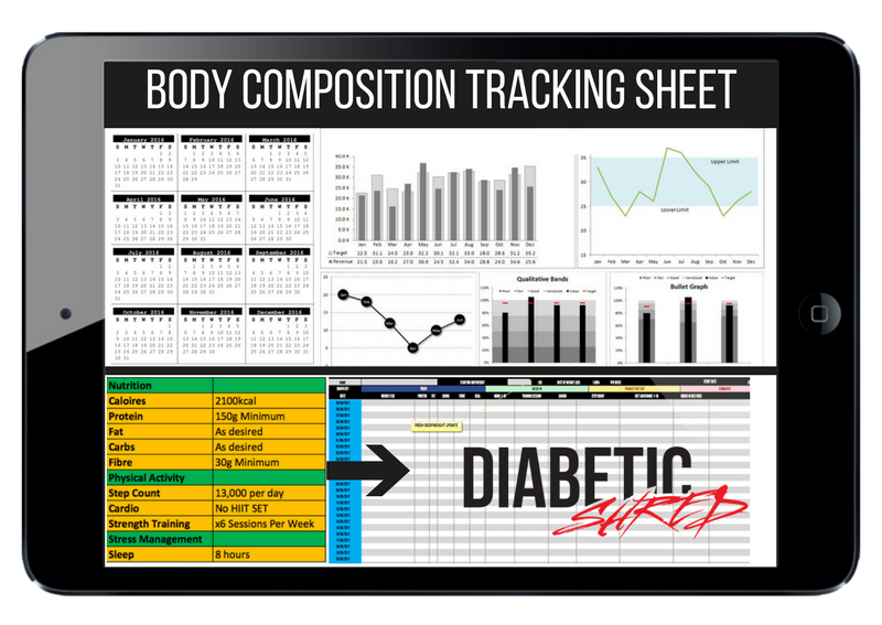 Diabetic Shred Diet Tracker