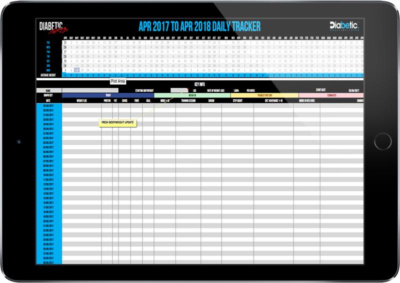 Ipad Tracker
