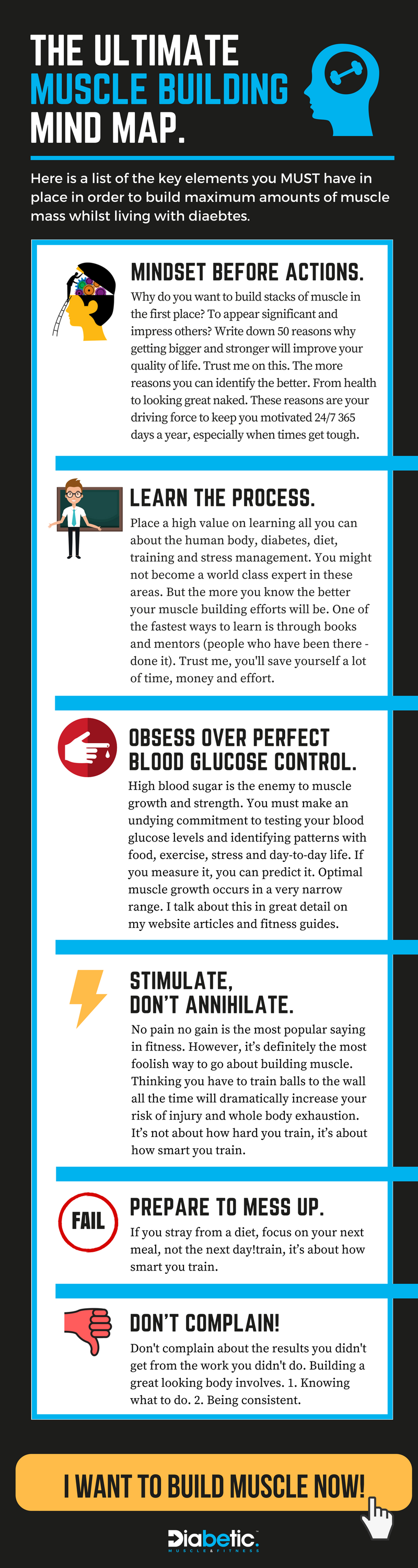 The Muscle Building Mind Map for Diabetes