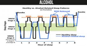 Alcohol diabetes Members